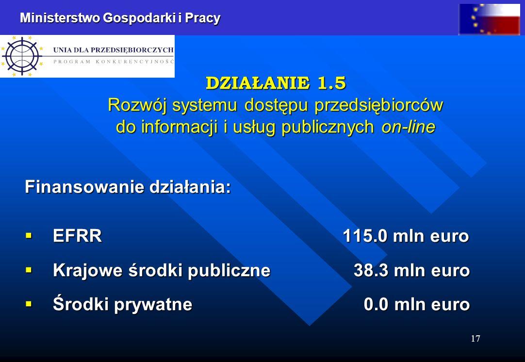 Ministerstwo Gospodarki i Pracy 17 Finansowanie działania: EFRR 115.0 mln euro EFRR 115.0 mln euro Krajowe środki publiczne 38.3 mln euro Krajowe środki publiczne 38.3 mln euro Środki prywatne 0.0 mln euro Środki prywatne 0.0 mln euro DZIAŁANIE 1.5 Rozwój systemu dostępu przedsiębiorców do informacji i usług publicznych on-line