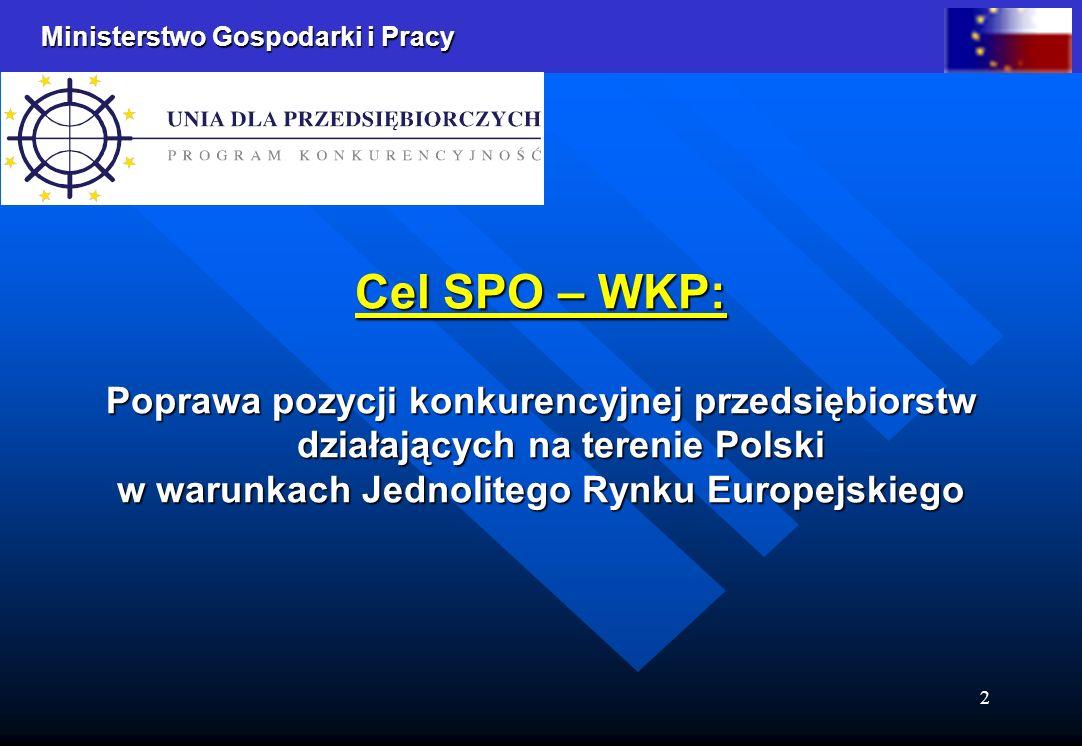 Ministerstwo Gospodarki i Pracy 2 Cel SPO – WKP: Poprawa pozycji konkurencyjnej przedsiębiorstw działających na terenie Polski w warunkach Jednolitego Rynku Europejskiego