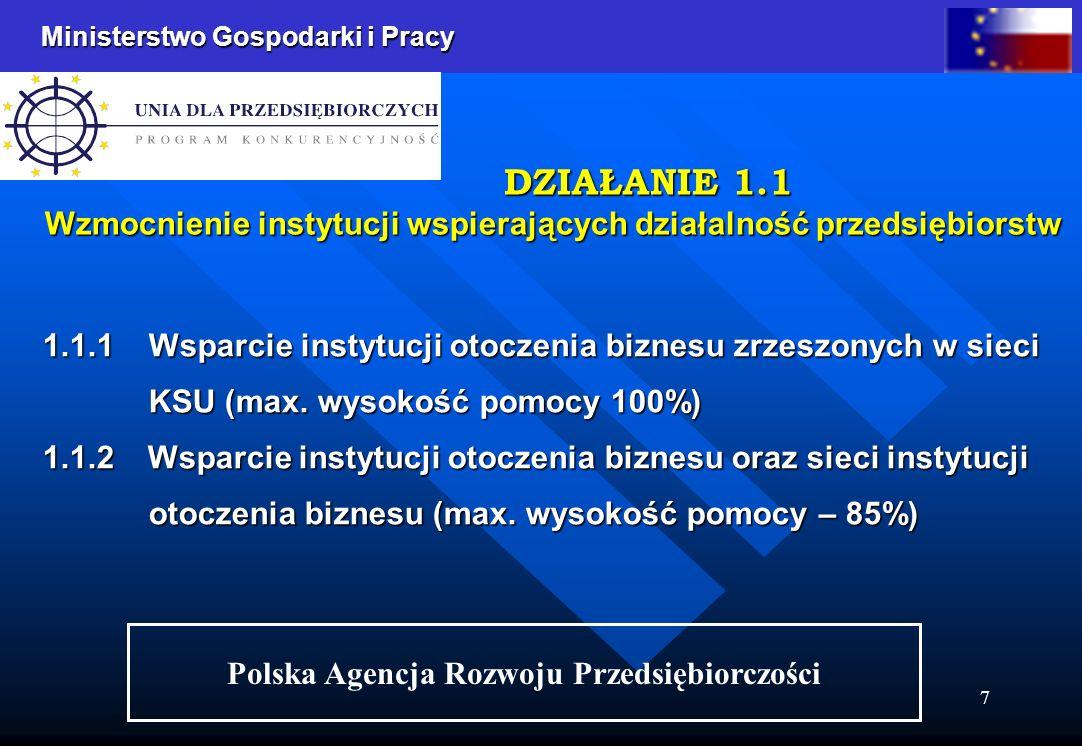 Ministerstwo Gospodarki i Pracy 7 1.1.1 Wsparcie instytucji otoczenia biznesu zrzeszonych w sieci KSU (max.