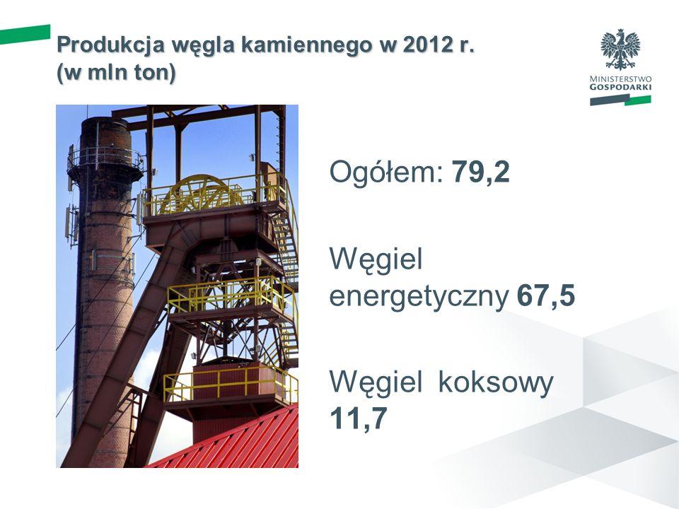 Produkcja węgla kamiennego w 2012 r. (w mln ton) Ogółem: 79,2 Węgiel energetyczny 67,5 Węgiel koksowy 11,7