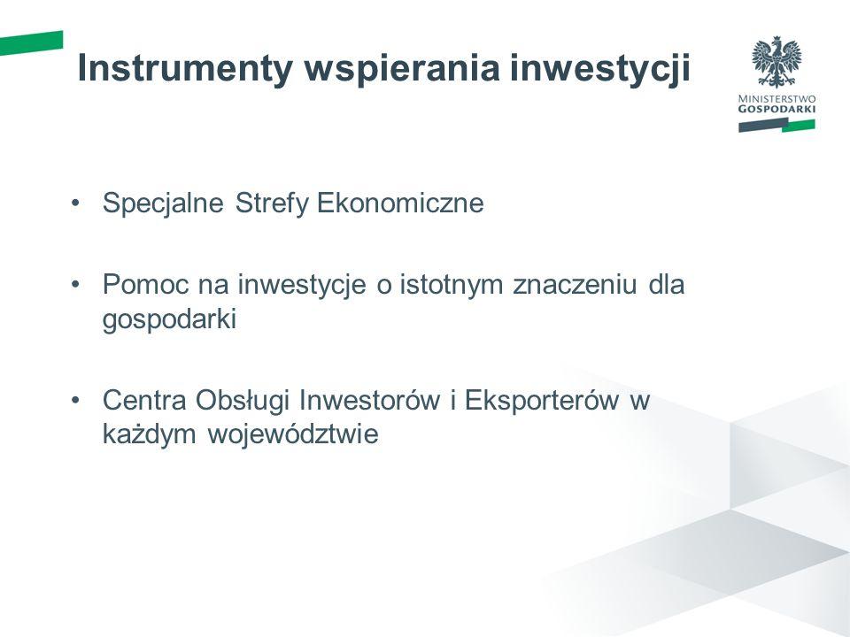 Instrumenty wspierania inwestycji Specjalne Strefy Ekonomiczne Pomoc na inwestycje o istotnym znaczeniu dla gospodarki Centra Obsługi Inwestorów i Eks