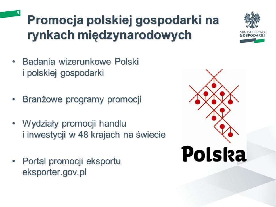 9 Promocja polskiej gospodarki na rynkach międzynarodowych Badania wizerunkowe Polski i polskiej gospodarkiBadania wizerunkowe Polski i polskiej gospo