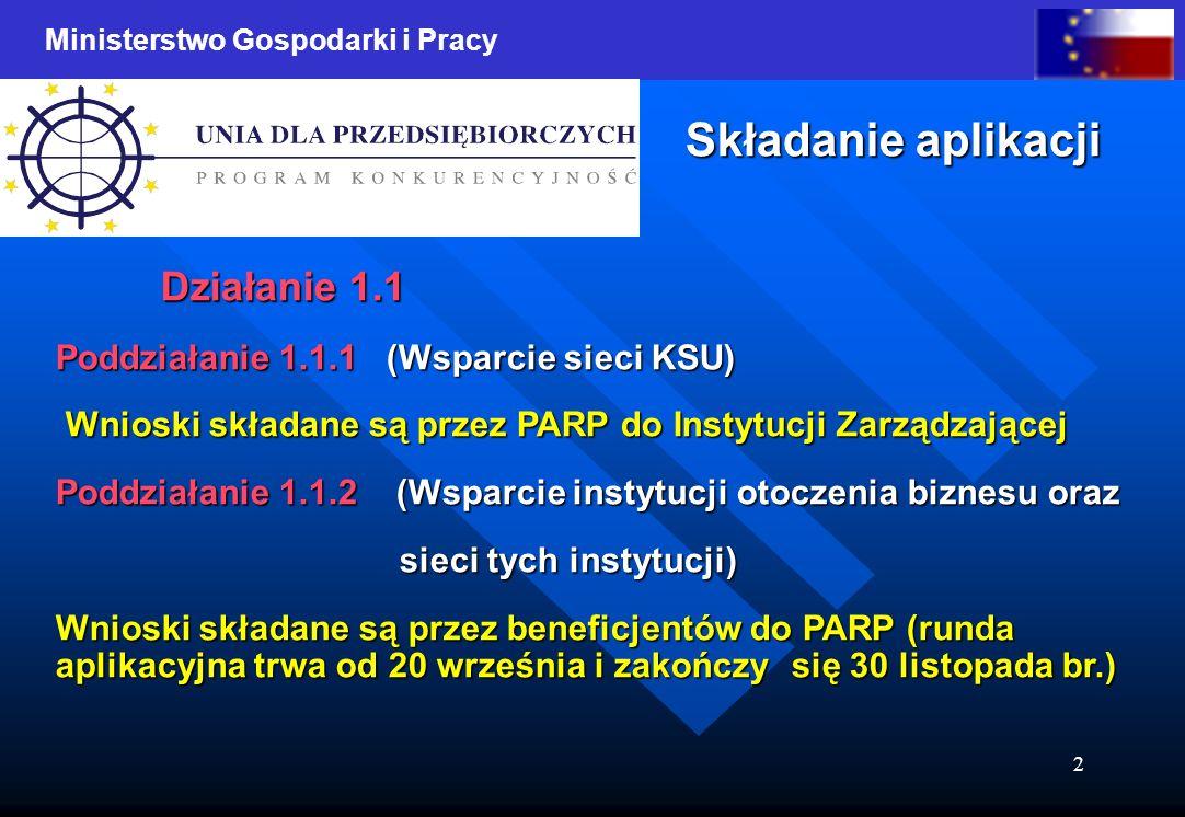 Ministerstwo Gospodarki i Pracy 2 Składanie aplikacji Działanie 1.1 Poddziałanie 1.1.1 (Wsparcie sieci KSU) Wnioski składane są przez PARP do Instytucji Zarządzającej Wnioski składane są przez PARP do Instytucji Zarządzającej Poddziałanie 1.1.2 (Wsparcie instytucji otoczenia biznesu oraz sieci tych instytucji) sieci tych instytucji) Wnioski składane są przez beneficjentów do PARP (runda aplikacyjna trwa od 20 września i zakończy się 30 listopada br.)