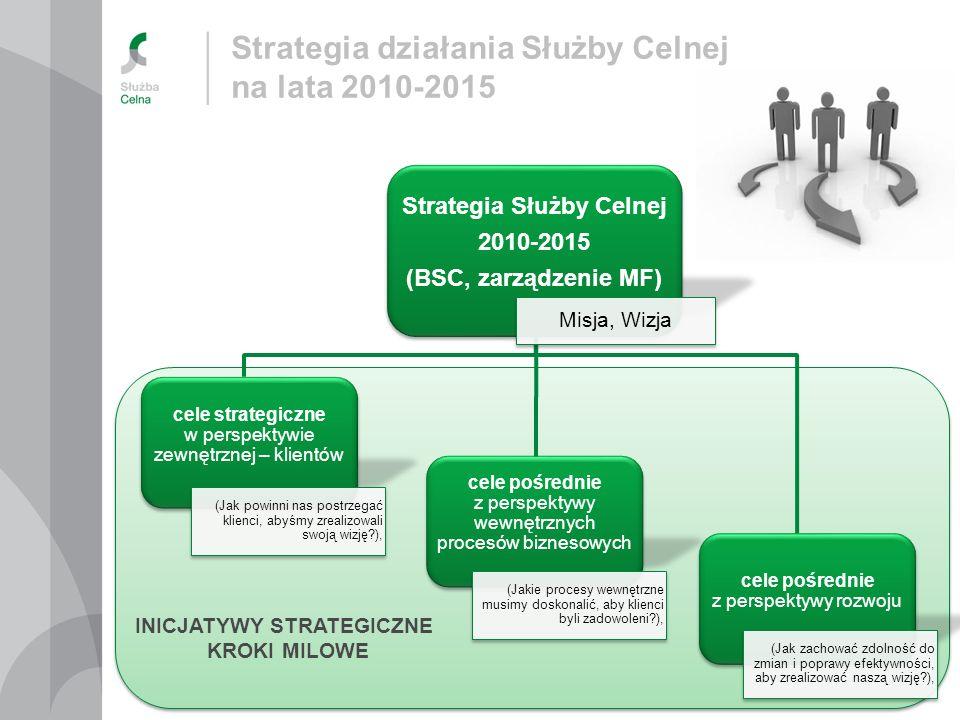 Strategia działania Służby Celnej na lata 2010-2015 (Jakie procesy wewnętrzne musimy doskonalić, aby klienci byli zadowoleni?), Misja, Wizja (Jak zach