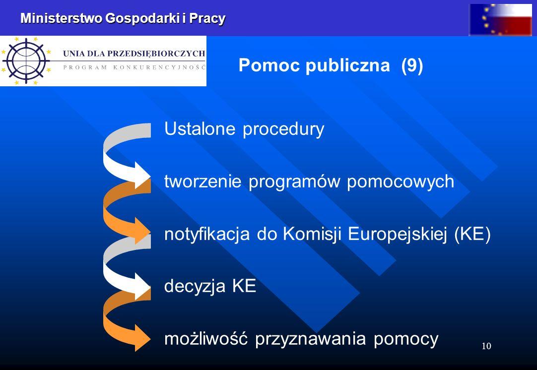 Ministerstwo Gospodarki i Pracy 10 Pomoc publiczna (9) Ustalone procedury tworzenie programów pomocowych notyfikacja do Komisji Europejskiej (KE) decyzja KE możliwość przyznawania pomocy