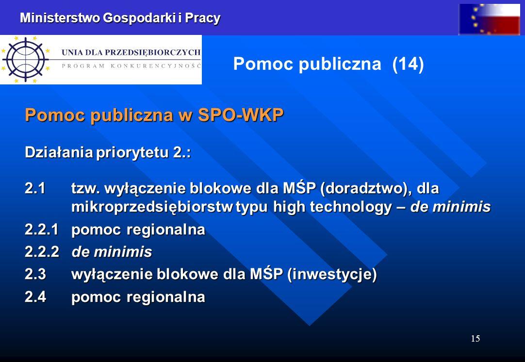Ministerstwo Gospodarki i Pracy 15 Pomoc publiczna (14) Pomoc publiczna w SPO-WKP Działania priorytetu 2.: 2.1tzw. wyłączenie blokowe dla MŚP (doradzt