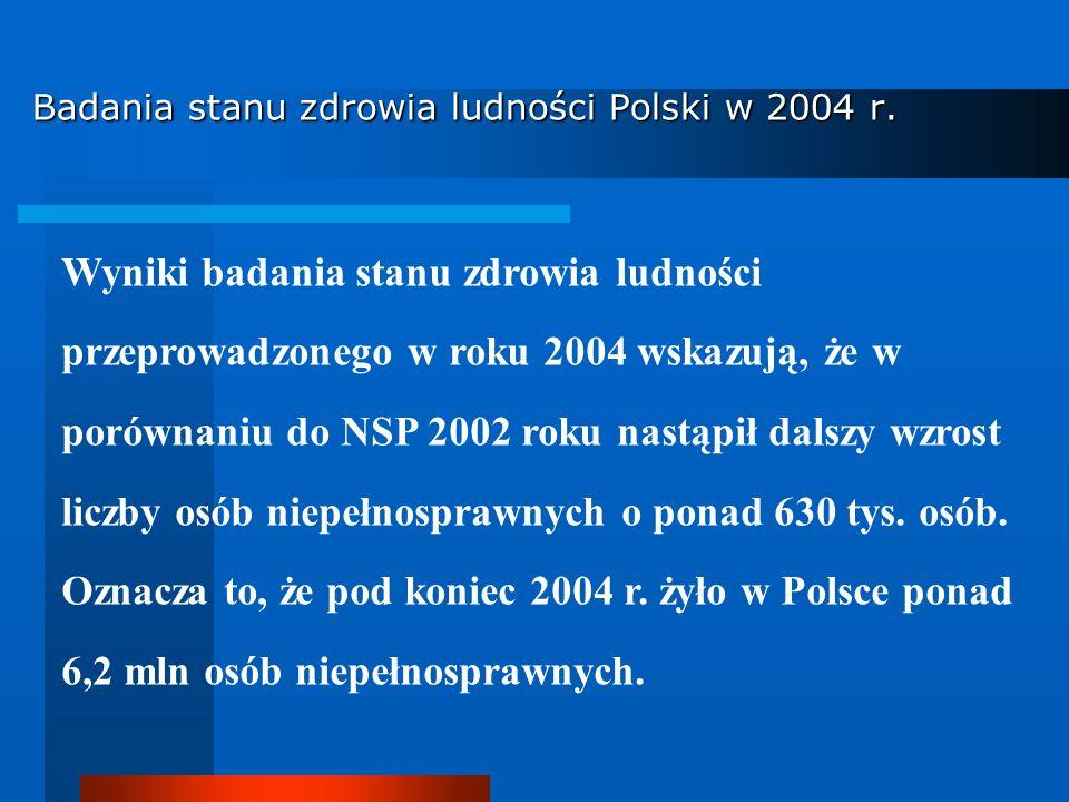 Badania stanu zdrowia ludności Polski w 2004 r. Wyniki badania stanu zdrowia ludności przeprowadzonego w roku 2004 wskazują, że w porównaniu do NSP 20