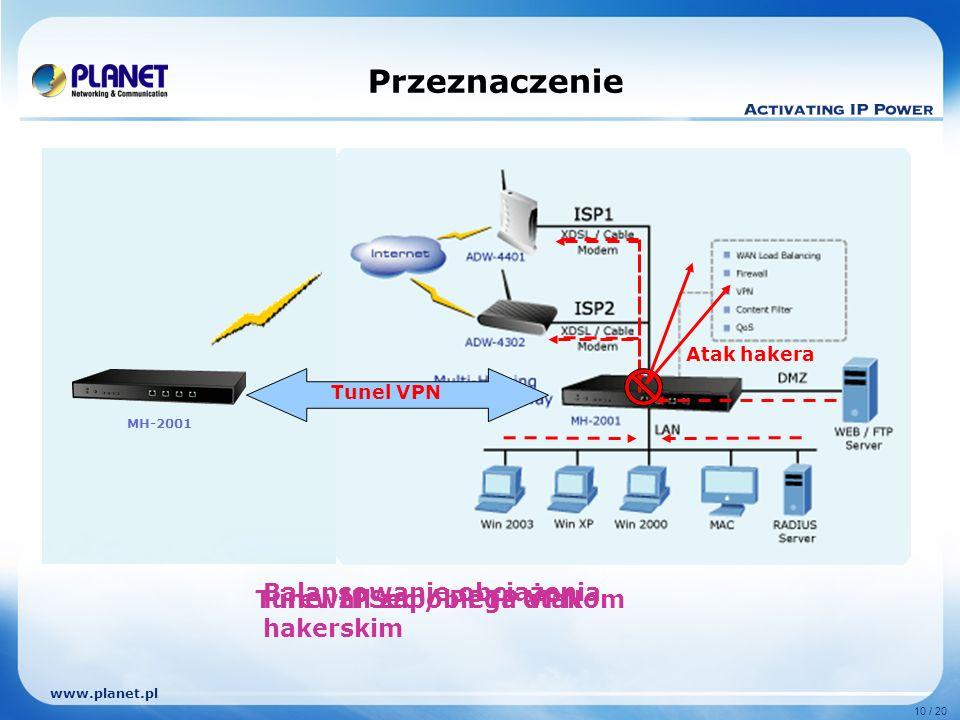 www.planet.pl 10 / 20 Przeznaczenie Balansowanie obciążenia Firewall zapobiega atakom hakerskim Atak hakera Tunel VPN Tunel IPSec / PPTP VPN MH-2001