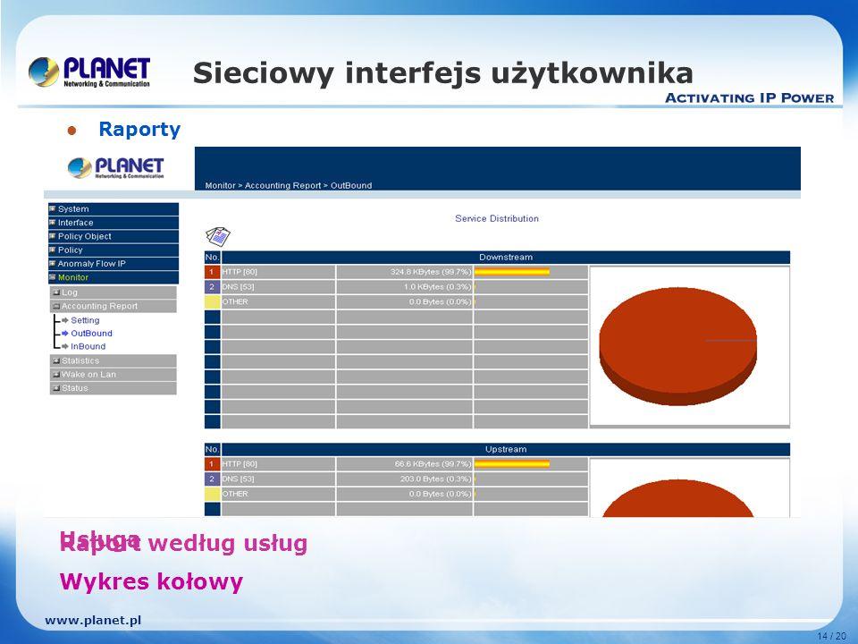 www.planet.pl 14 / 20 Sieciowy interfejs użytkownika Raporty Inbound / Outbound Źródłowy IP Docelowy IP Usługa Raport według usług Wykres kołowy