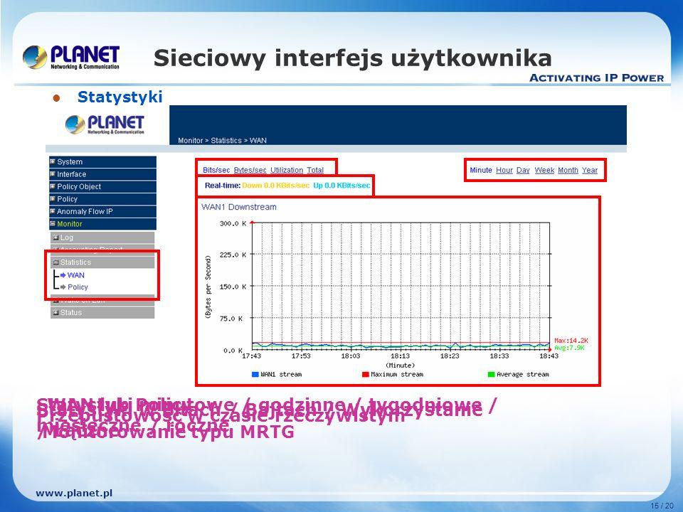 www.planet.pl 15 / 20 Sieciowy interfejs użytkownika Statystyki WAN lub Policy Monitorowanie typu MRTG Przepustowość w czasie rzeczywistym Statystyki w Bitach / Bajtach / Wykorzystanie / Łączne Statystyki minutowe / godzinne / tygodniowe / miesięczne / roczne