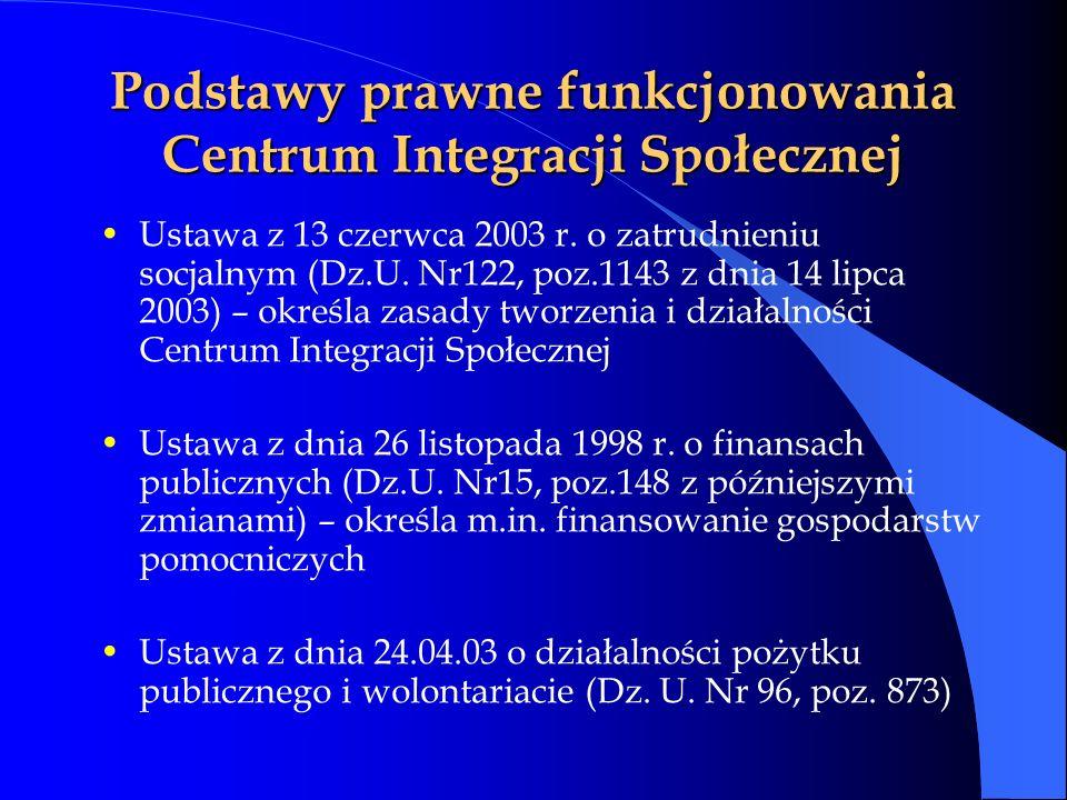 Podstawy prawne funkcjonowania Centrum Integracji Społecznej Ustawa z 13 czerwca 2003 r.