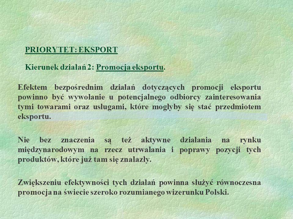 PRIORYTET: EKSPORT Kierunek działań 2: Promocja eksportu. Efektem bezpośrednim działań dotyczących promocji eksportu powinno być wywołanie u potencjal