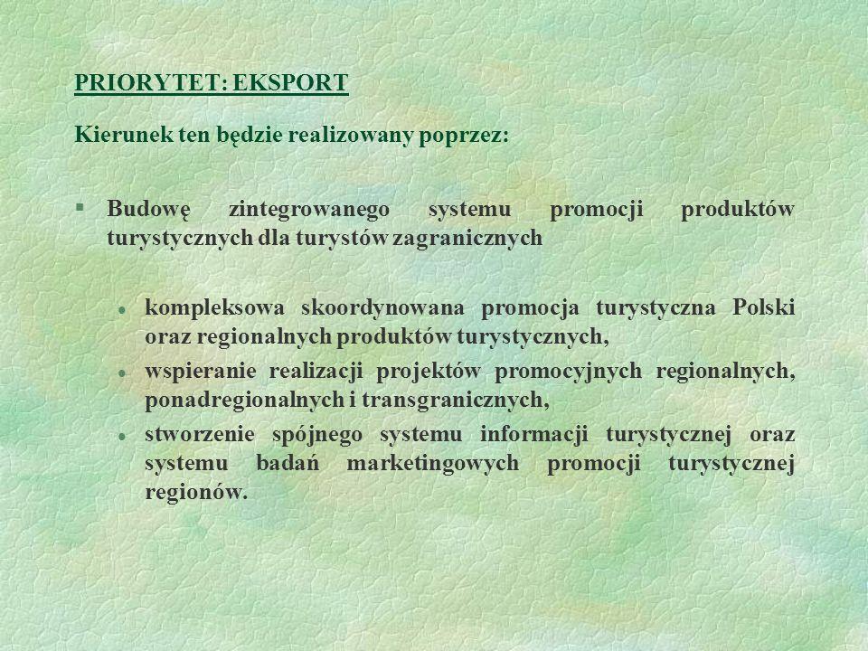 PRIORYTET: EKSPORT Kierunek ten będzie realizowany poprzez: §Budowę zintegrowanego systemu promocji produktów turystycznych dla turystów zagranicznych