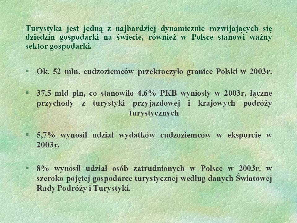 Turystyka jest jedną z najbardziej dynamicznie rozwijających się dziedzin gospodarki na świecie, również w Polsce stanowi ważny sektor gospodarki. §Ok