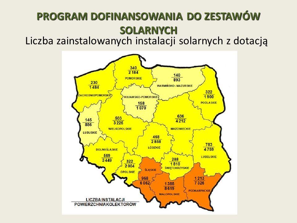 PROGRAM DOFINANSOWANIA DO ZESTAWÓW SOLARNYCH Liczba zainstalowanych instalacji solarnych z dotacją