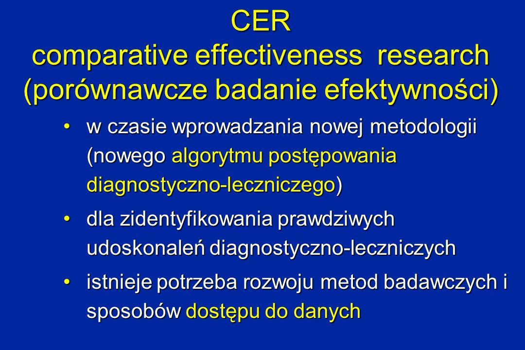 CER comparative effectiveness research (porównawcze badanie efektywności) w czasie wprowadzania nowej metodologii (nowego algorytmu postępowania diagn