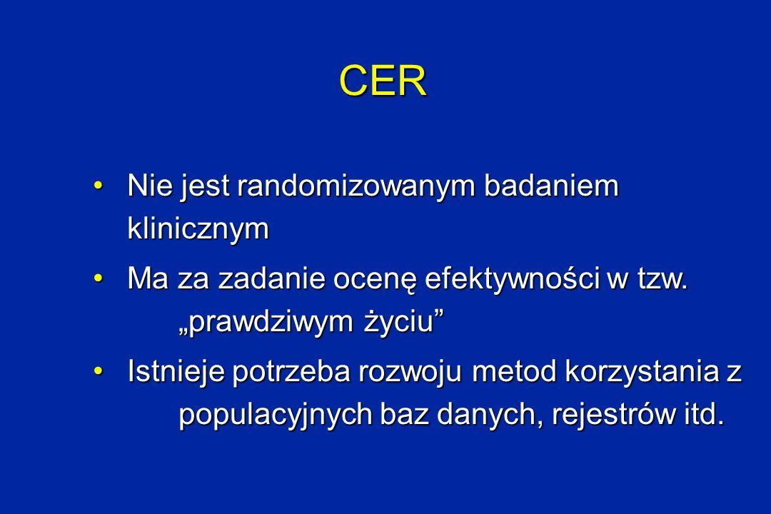 CER Nie jest randomizowanym badaniem klinicznymNie jest randomizowanym badaniem klinicznym Ma za zadanie ocenę efektywności w tzw. prawdziwym życiuMa