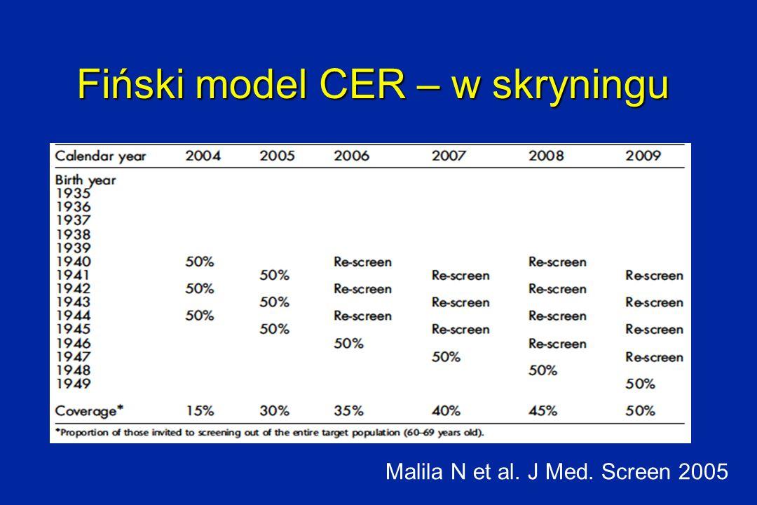 Fiński model CER – w skryningu Malila N et al. J Med. Screen 2005
