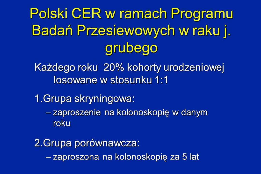Polski CER w ramach Programu Badań Przesiewowych w raku j. grubego Każdego roku 20% kohorty urodzeniowej losowane w stosunku 1:1 1.Grupa skryningowa: