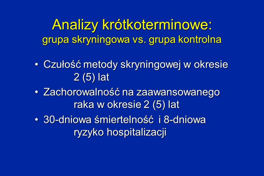 Analizy krótkoterminowe: grupa skryningowa vs. grupa kontrolna Czułość metody skryningowej w okresie 2 (5) latCzułość metody skryningowej w okresie 2
