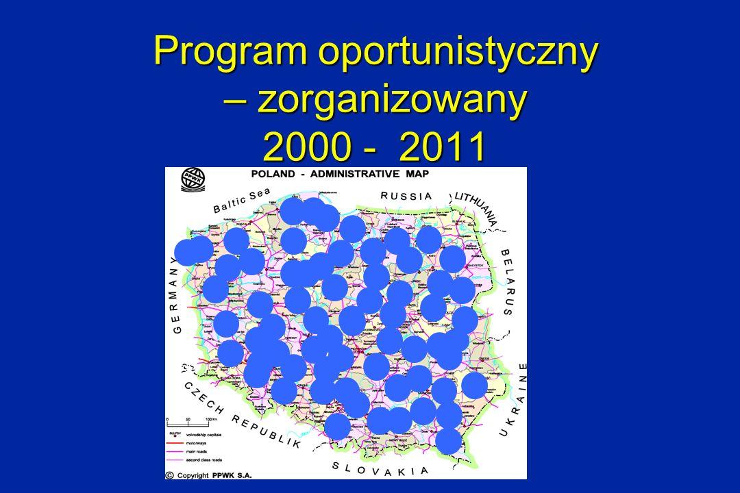 Program oportunistyczny – zorganizowany 2000 - 2011