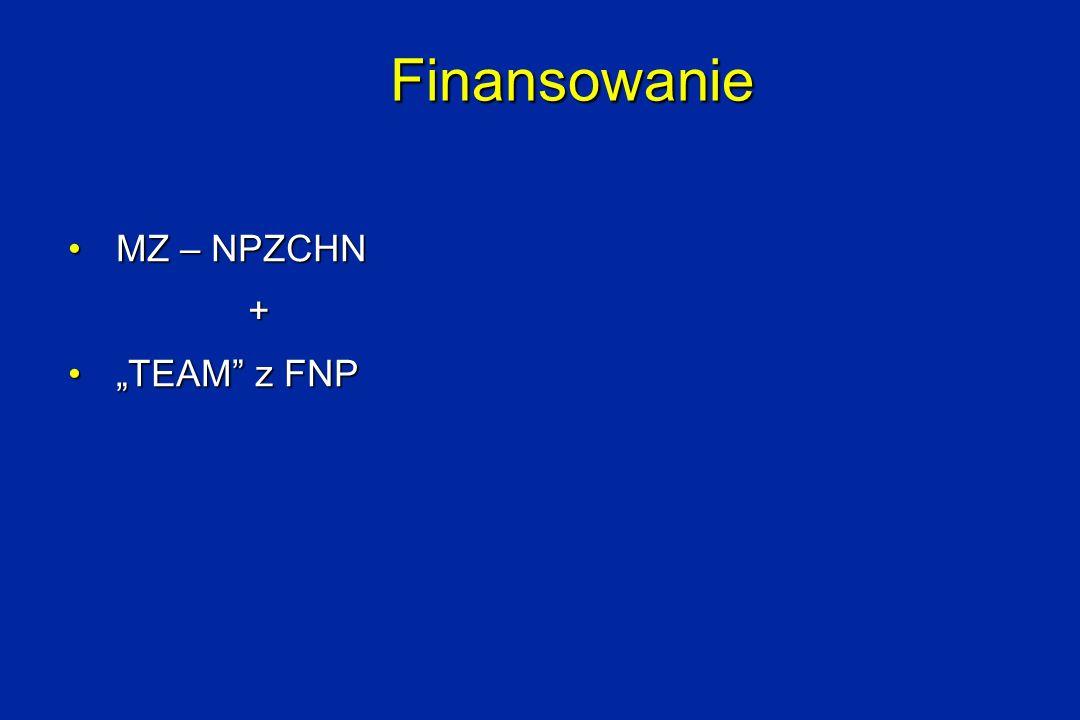 Finansowanie MZ – NPZCHNMZ – NPZCHN+ TEAM z FNPTEAM z FNP