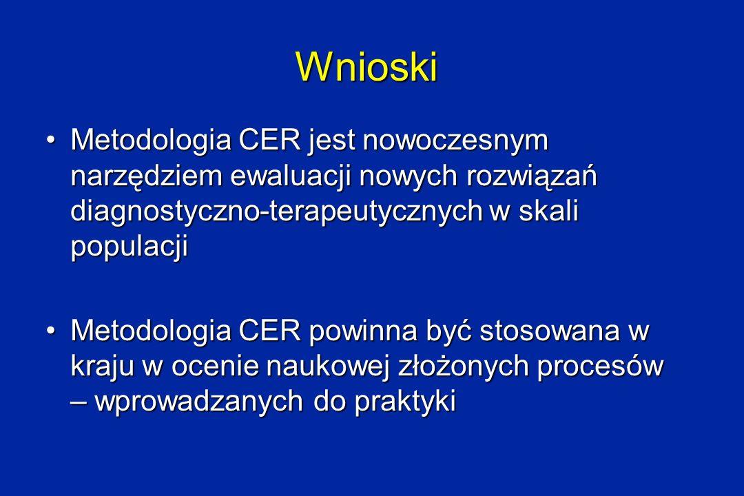 Wnioski Metodologia CER jest nowoczesnym narzędziem ewaluacji nowych rozwiązań diagnostyczno-terapeutycznych w skali populacjiMetodologia CER jest now