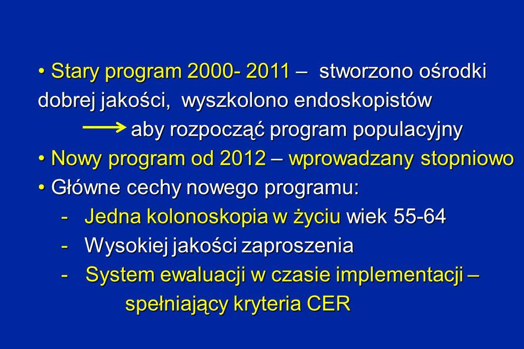 Stary program 2000- 2011 – stworzono ośrodki dobrej jakości, wyszkolono endoskopistów Stary program 2000- 2011 – stworzono ośrodki dobrej jakości, wys