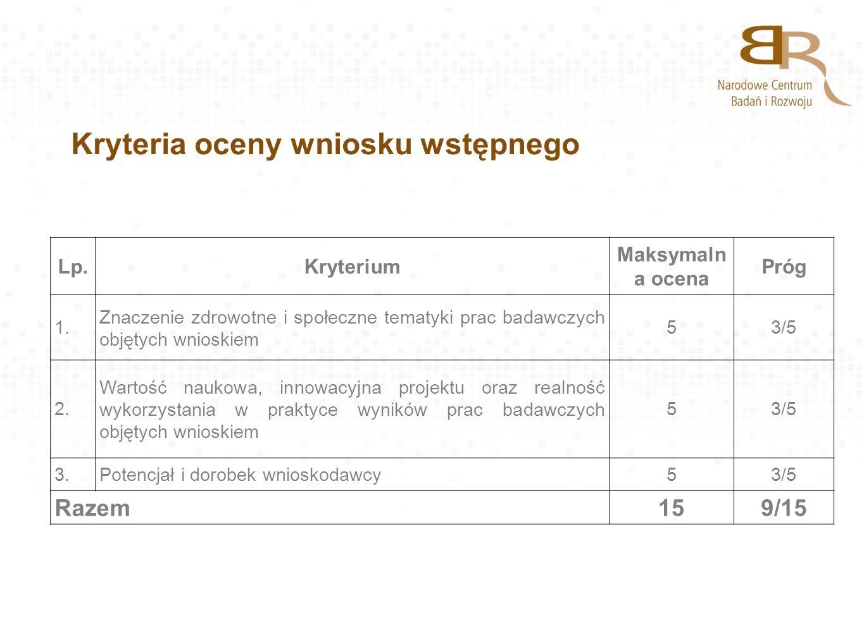 Kryteria oceny wniosku wstępnego Lp.Kryterium Maksymaln a ocena Próg 1. Znaczenie zdrowotne i społeczne tematyki prac badawczych objętych wnioskiem 53