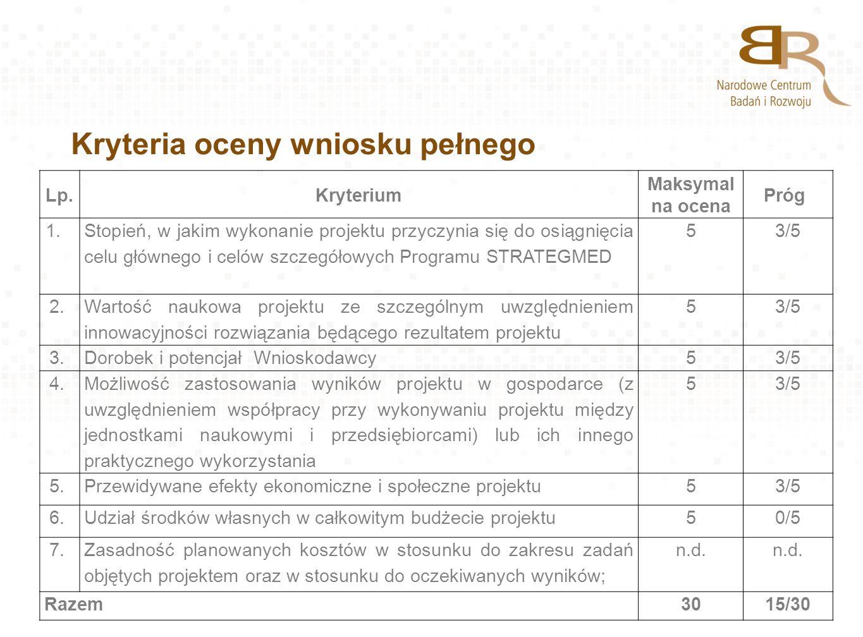 Kryteria oceny wniosku pełnego Lp.Kryterium Maksymal na ocena Próg 1. Stopień, w jakim wykonanie projektu przyczynia się do osiągnięcia celu głównego