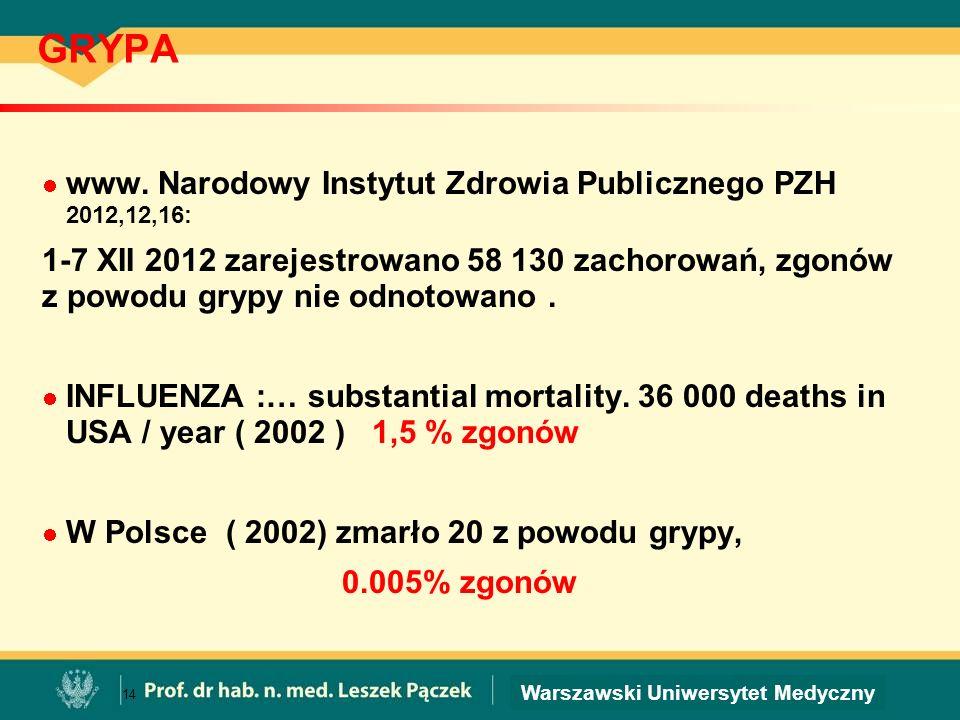 Warszawski Uniwersytet Medyczny GRYPA www. Narodowy Instytut Zdrowia Publicznego PZH 2012,12,16: 1-7 XII 2012 zarejestrowano 58 130 zachorowań, zgonów