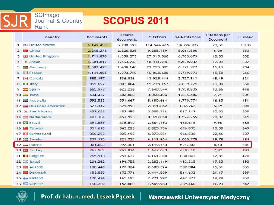 Warszawski Uniwersytet Medyczny SCOPUS 2011