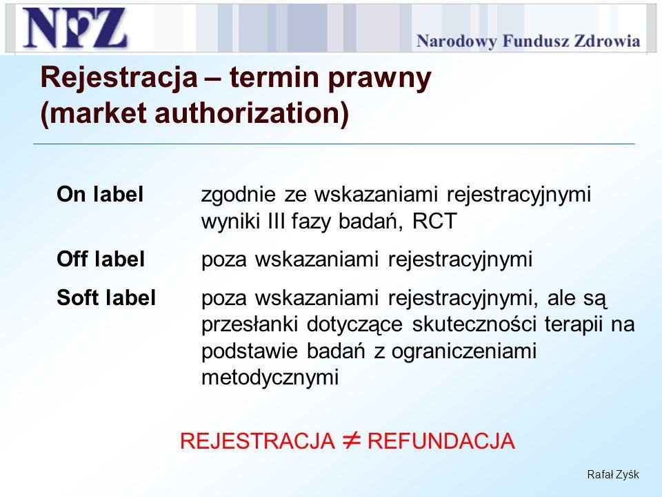 Rafał Zyśk Rejestracja – termin prawny (market authorization) On label zgodnie ze wskazaniami rejestracyjnymi wyniki III fazy badań, RCT Off label poz