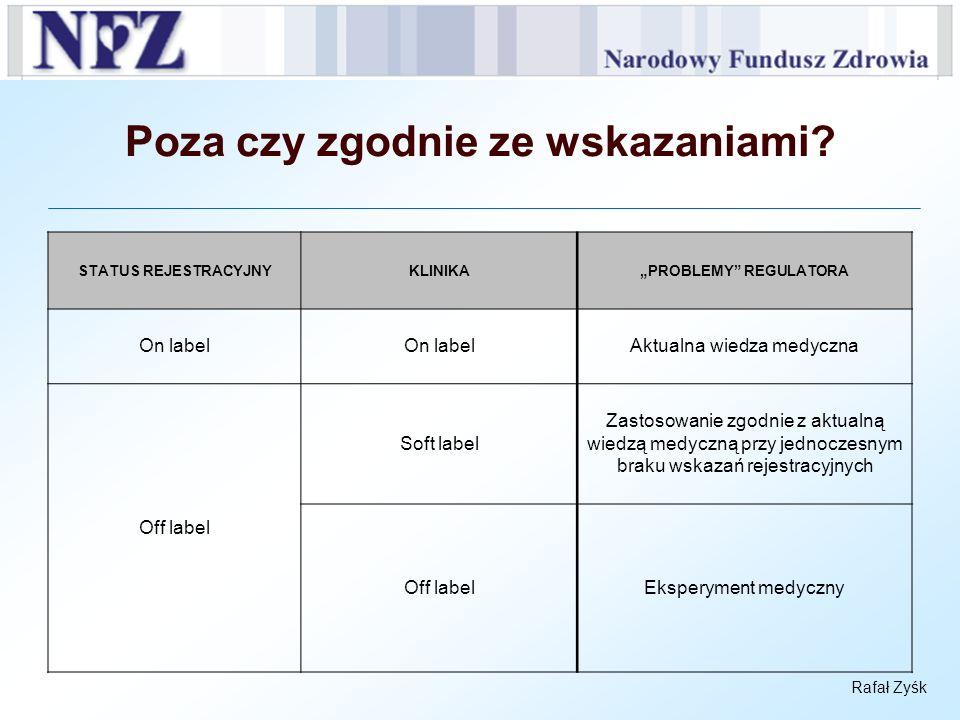 Rafał Zyśk Poza czy zgodnie ze wskazaniami? STATUS REJESTRACYJNYKLINIKAPROBLEMY REGULATORA On label Aktualna wiedza medyczna Off label Soft label Zast