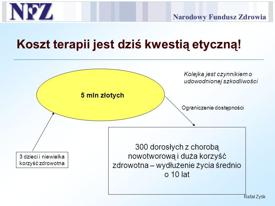 Rafał Zyśk Koszt terapii jest dziś kwestią etyczną! 5 mln złotych 3 dzieci i niewielka korzyść zdrowotna 300 dorosłych z chorobą nowotworową i duża ko