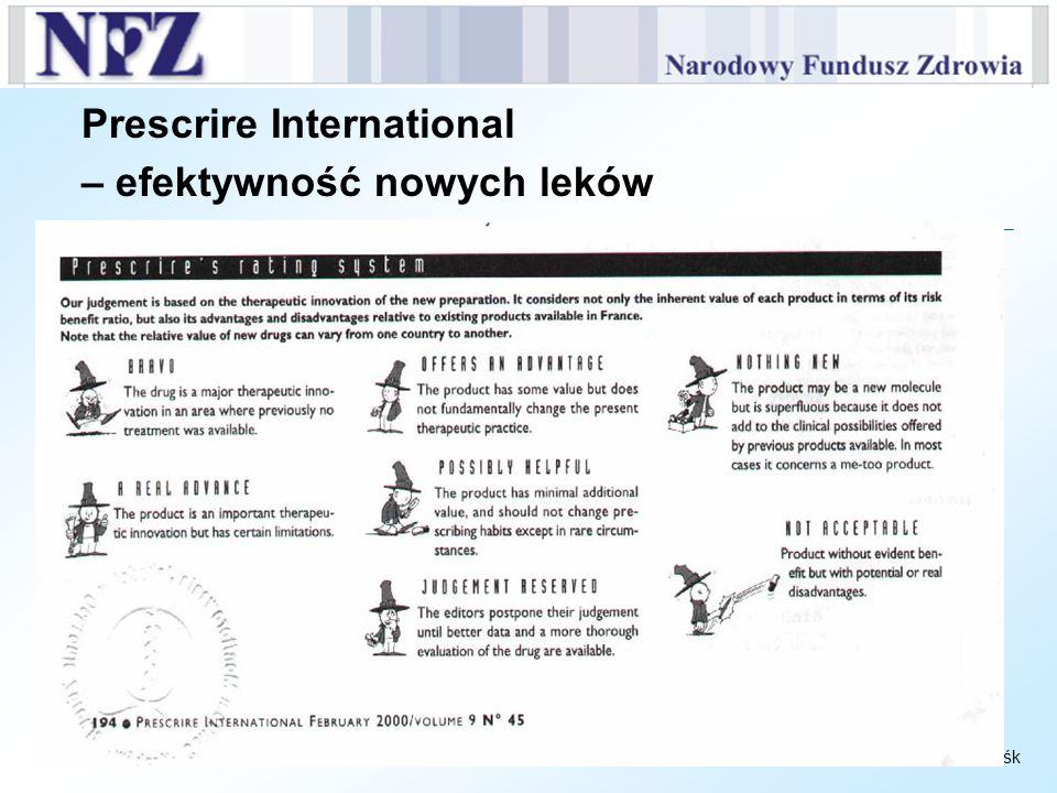 Rafał Zyśk Prescrire International – efektywność nowych leków