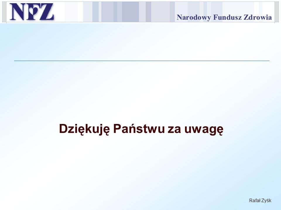 Rafał Zyśk Dziękuję Państwu za uwagę