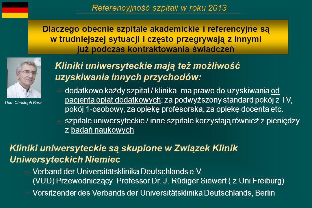 Kliniki uniwersyteckie mają też możliwość uzyskiwania innych przychodów: Referencyjność szpitali w roku 2013 Doc. Christoph Bara Dlaczego obecnie szpi