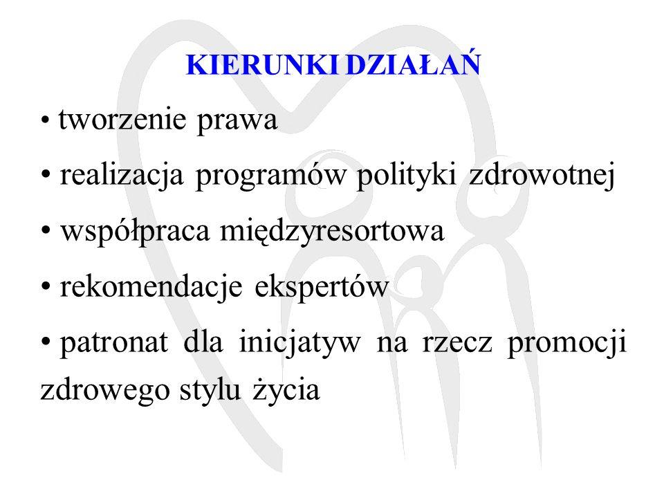 KIERUNKI DZIAŁAŃ tworzenie prawa realizacja programów polityki zdrowotnej współpraca międzyresortowa rekomendacje ekspertów patronat dla inicjatyw na