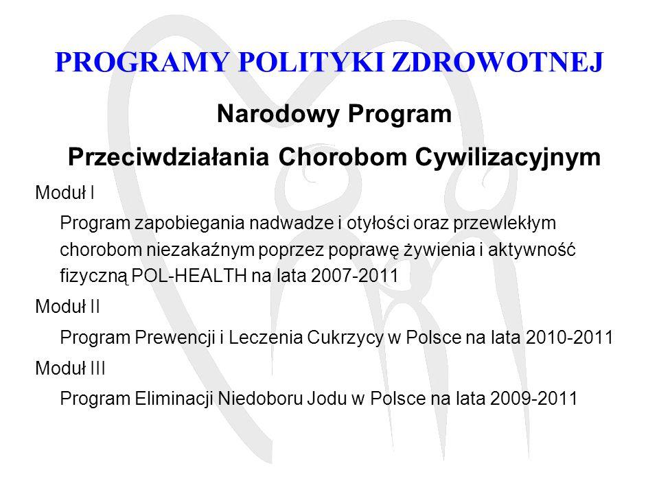 PROGRAMY POLITYKI ZDROWOTNEJ Narodowy Program Przeciwdziałania Chorobom Cywilizacyjnym Moduł I Program zapobiegania nadwadze i otyłości oraz przewlekł
