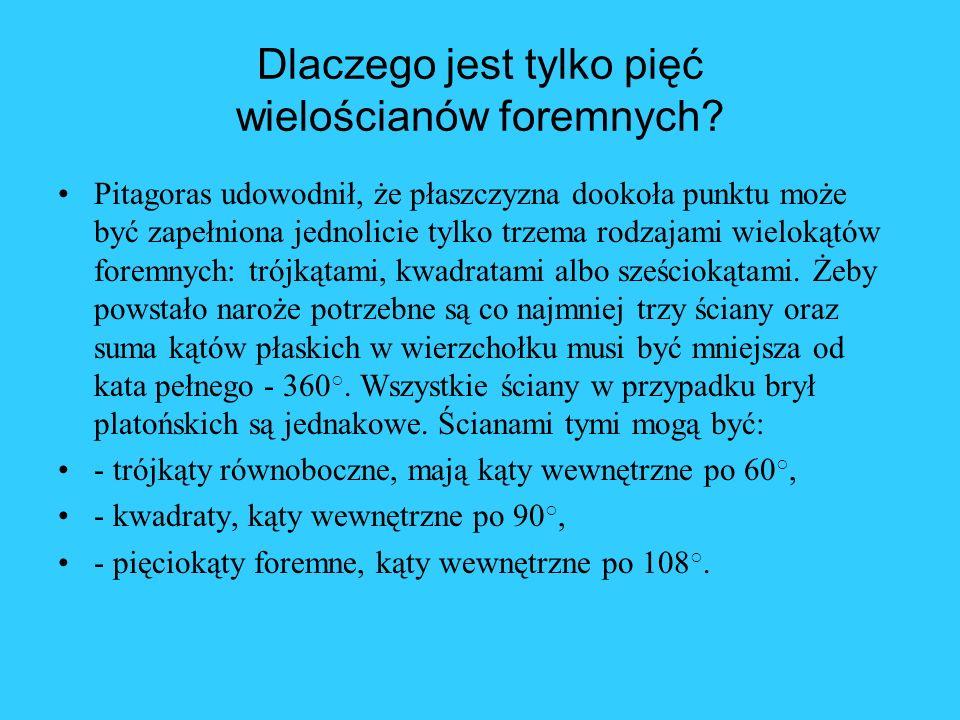 Dlaczego jest tylko pięć wielościanów foremnych? Pitagoras udowodnił, że płaszczyzna dookoła punktu może być zapełniona jednolicie tylko trzema rodzaj