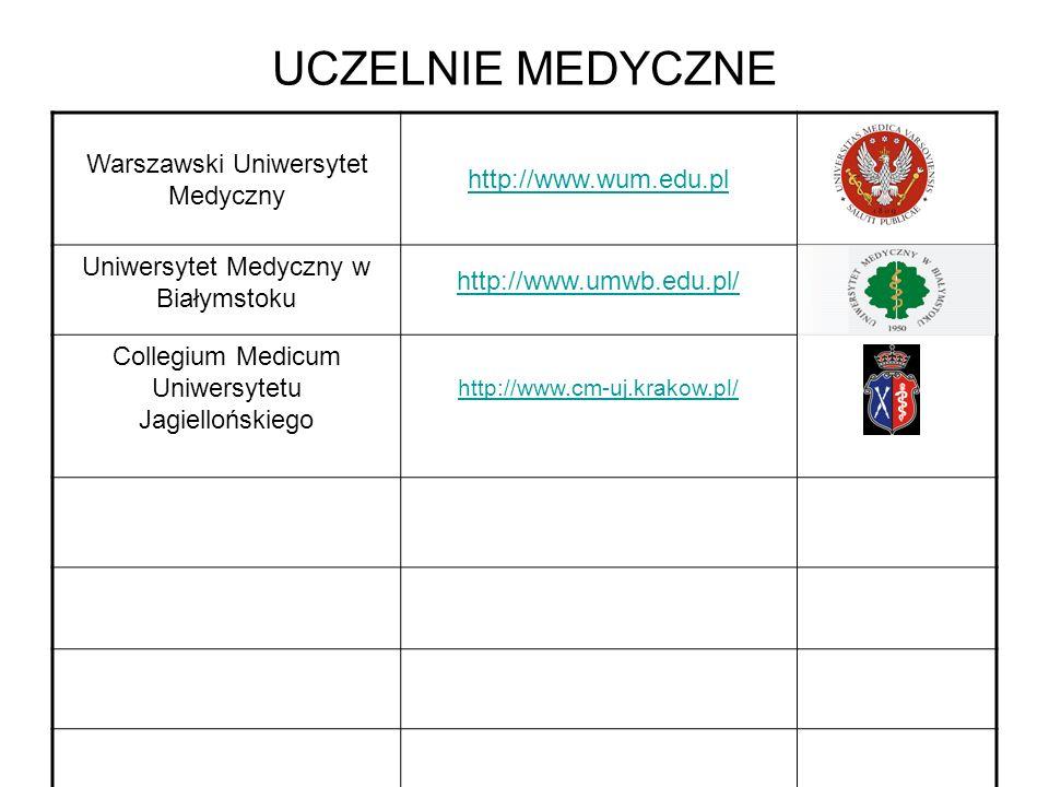 UCZELNIE MEDYCZNE Warszawski Uniwersytet Medyczny http://www.wum.edu.pl Uniwersytet Medyczny w Białymstoku http://www.umwb.edu.pl/ Collegium Medicum U
