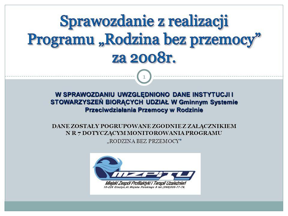 Działalność Dzielnicowych Zespołów Interwencji Kryzysowej w Olsztynie (bez 2 DZIK-ów) L.p.Rodzaj zgłaszanego problemuLiczba rodzin objętych pomocą 1.Przemoc (fizyczna, psychiczna, seksualna, zaniedbanie, ekonomiczna) 203 2.Problem alkoholowy oraz narkotykowy50 3.Niewydolność wychowawcza39 4.Trudności szkolno-wychowawcze36 5.Podejrzenie występowania przemocy6 6.Nieprzystosowanie społeczne2 7.Problemy wychowawcze6 8.Przemoc rówieśnicza6 9.Ograniczenie władzy rodzicielskiej3 10.Konflikt rodzinny5 11.Nieludzkie warunki mieszkaniowe4 32
