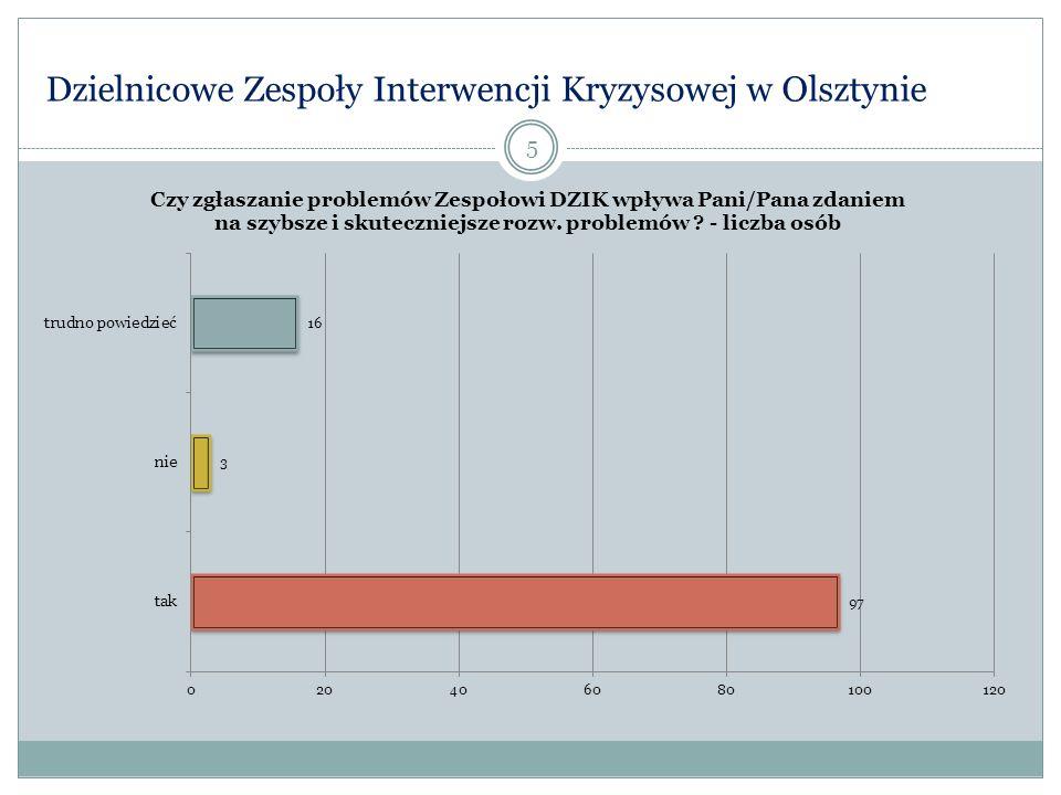 Działalność Dzielnicowych Zespołów Interwencji Kryzysowej w Olsztynie – statystyka klientów 36