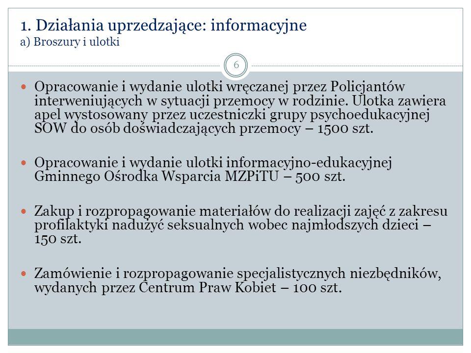 1. Działania uprzedzające: informacyjne a) Broszury i ulotki Opracowanie i wydanie ulotki wręczanej przez Policjantów interweniujących w sytuacji prze