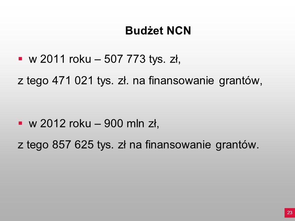 Budżet NCN w 2011 roku – 507 773 tys. zł, z tego 471 021 tys. zł. na finansowanie grantów, w 2012 roku – 900 mln zł, z tego 857 625 tys. zł na finanso