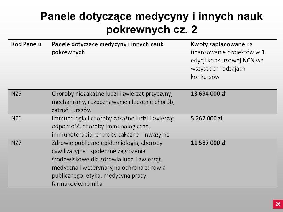 Panele dotyczące medycyny i innych nauk pokrewnych cz. 2 26