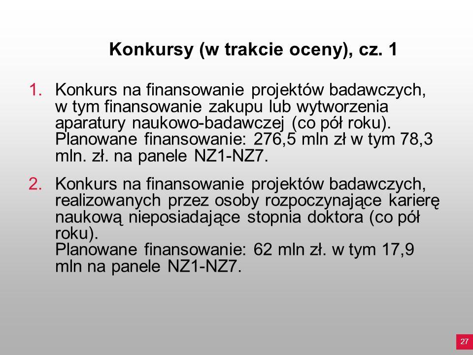 Konkursy (w trakcie oceny), cz. 1 1.Konkurs na finansowanie projektów badawczych, w tym finansowanie zakupu lub wytworzenia aparatury naukowo-badawcze
