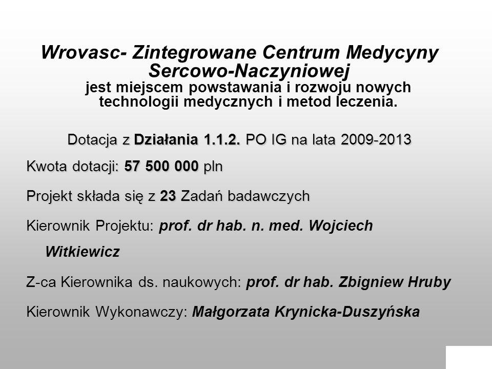 Wrovasc- Zintegrowane Centrum Medycyny Sercowo-Naczyniowej jest miejscem powstawania i rozwoju nowych technologii medycznych i metod leczenia. Dotacja