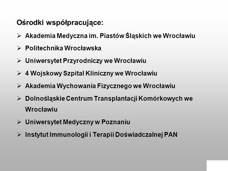 Ośrodki współpracujące: Akademia Medyczna im. Piastów Śląskich we Wrocławiu Politechnika Wrocławska Uniwersytet Przyrodniczy we Wrocławiu 4 Wojskowy S